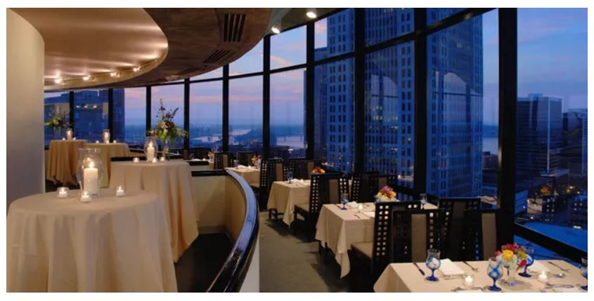 10 Restaurants With Rooftop Dining In Kentucky